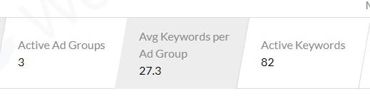 Google Ads issues bloated ad groups