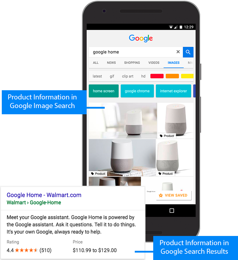 How to optimize products for Google Search